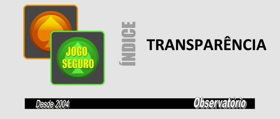 INDICE TRANSPARENCIA